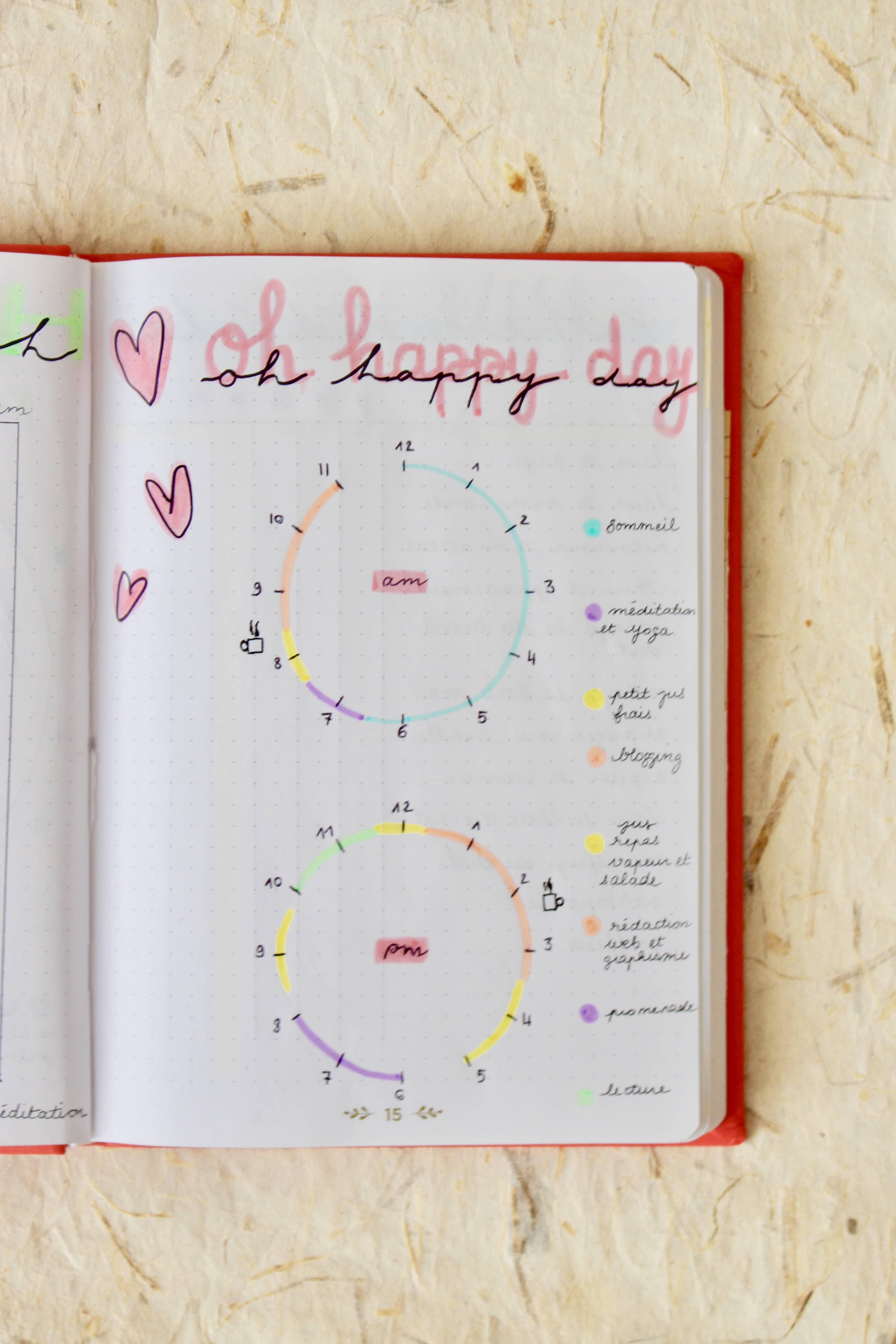 bullet-journal-exemple-journee-ideale-happy-day