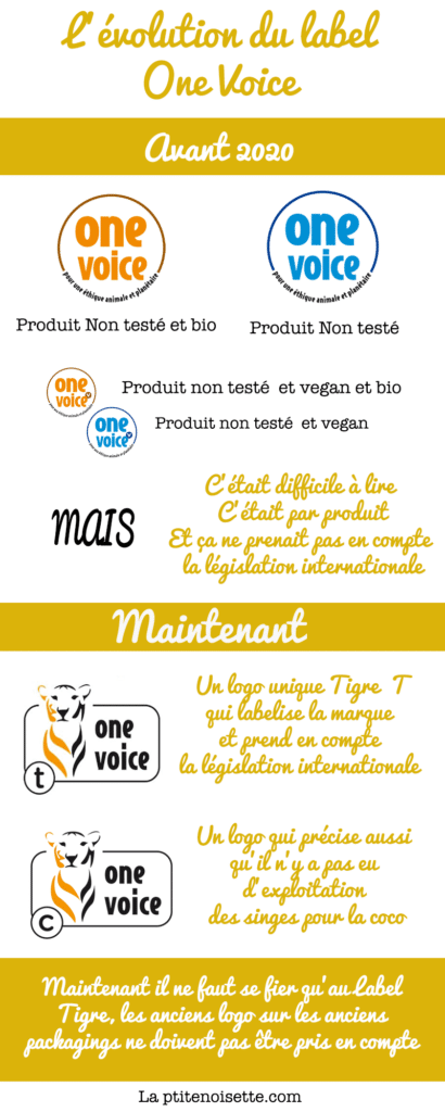 label-One-voice-evolution-test-animaux-crueltyfree